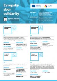 Náhled Evropský sbor solidarity