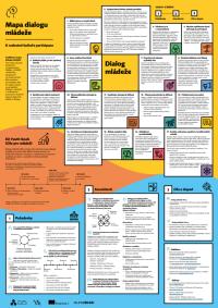 Náhled mapa dialogu mládeže