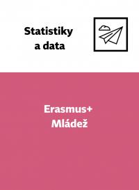 Erasmus+: Mládež - dobrovolníci vyjíždějící z ČR