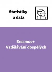 Erasmus+: Vzdělávání dospělých - účastníci vyjíždějící ČR