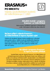 Erasmus+ po Brexitu