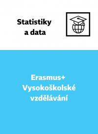Erasmus+ Vysokoškolské vzdělávání - studenti vyjíždějící z ČR