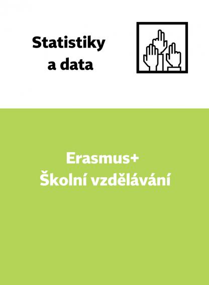 Erasmus+: Školní vzdělávání