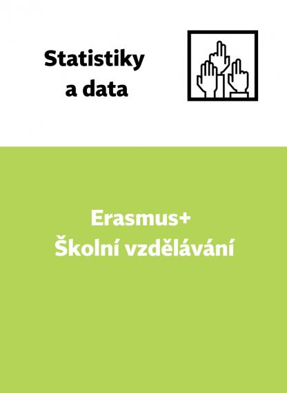 Erasmus+: Školní vzdělávání - účastníci přijíždějící do ČR