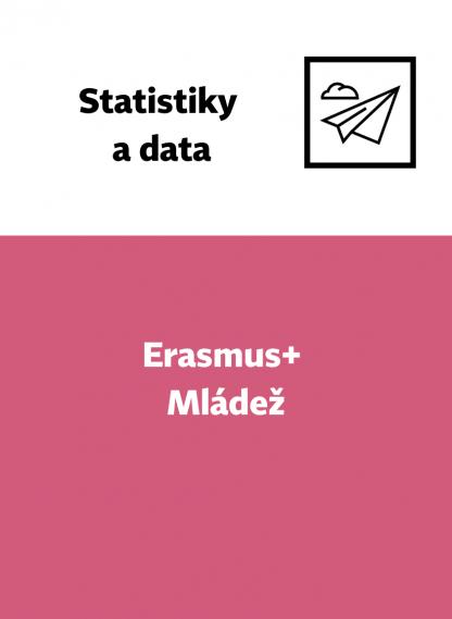 Erasmus+: Mládež