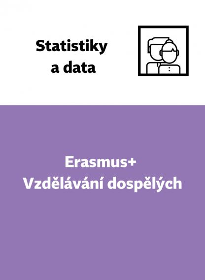 Erasmus+: Vzdělávání dospělých - účastníci přijíždějící do ČR