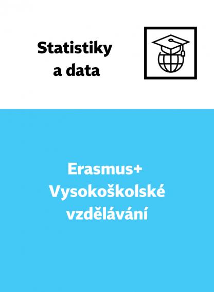 Erasmus+ Vysokoškolské vzdělávání - studenti přijíždějící do ČR