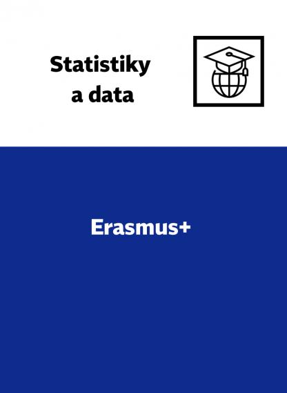 Erasmus+ souhrnné tabulky KA1